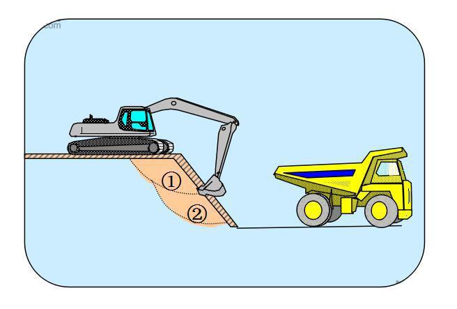 不信你都会!液压挖掘机的省燃油操作技巧