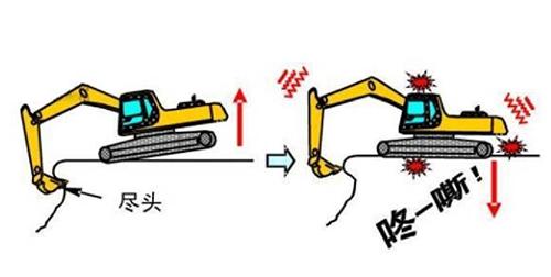 挖掘机配件履带