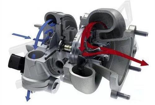 挖掘机配件涡轮增压