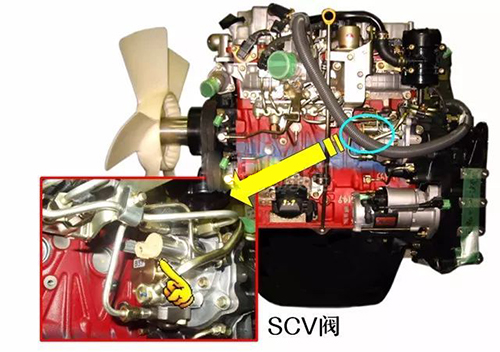 挖掘机配件SCV阀