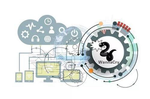 轴套厂家:2020年初步建成工业互联网三年行动计划